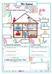 my dream house essay for kids Dream house for kids 618 likes to live at home, medically fragile children and their families (birth, adoptive or foster) need access to the innovative.