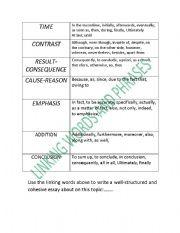 Examples of Descriptive Writing for Grade 6