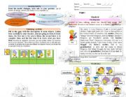 English Worksheet: The Simpsons family (Vocabulary and Possesive)