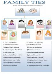 Family Ties Esl Worksheet By Primpi