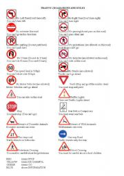 Traffic (Road) Signs and Rules