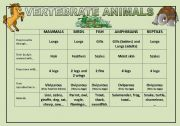 English Worksheets: Vertebrate Animals