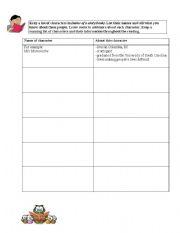 English Worksheets: Character chart