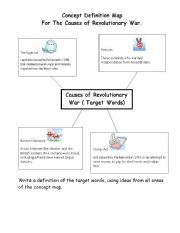 English Worksheets: Concept Map Example
