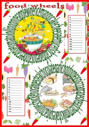 English Worksheets: food wheels