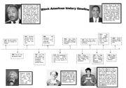 black American history timeline