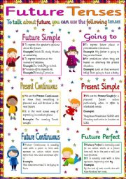 English Worksheets: Future Tenses (Part 1)