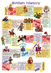 English Worksheet: British History board game