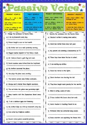 PASSIVE VOICE (using BY) - PRESENT SIMPLE / PAST SIMPLE / PRESENT CONTINUOUS / PRESENT PERFECT