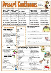 English Worksheets: Present Continuous I