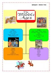 English Worksheet: The Middle Ages - spidergram