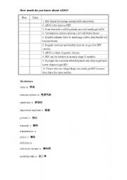 English Worksheets: How much do you know about AIDS