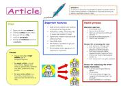 English Worksheet: How to write an article