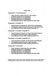 7 paragraph essay » Make up essay writing