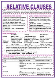 English Worksheet: RELATIVES CLAUSES EXPLANATION AND EXERCISES (KEY INCLUDED)