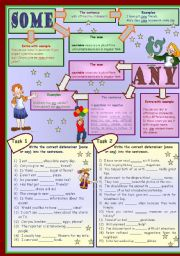 English Worksheet: SOME & ANY & NO * grammar * 5 tasks * 2 pages * with key *** fully editable***