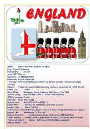 Speak about English-speaking countries: England