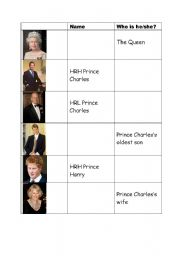 English Worksheet: Royal Family