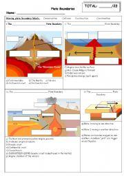 Plate Boundaries Test Esl Worksheet By Hstedman