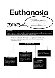 good thesis statement for pro euthanasia List of what is a good thesis statement against euthanasia questions  i need a  thesis statement for a persuasive essay against euthanasia it has to have three.