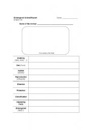 English Worksheets: Endangered Animal Report