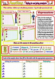 English Worksheet: Functions: Asking for and giving permission( fully editable)