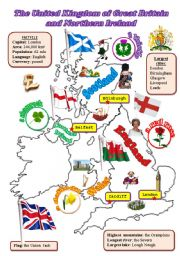 The UK: map