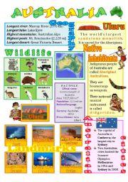 English Worksheet: Australia wall poster (fully editable)