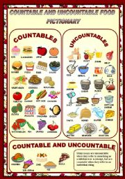 English Worksheet: COUNTABLE AND UNCOUNTABLE FOOD - PICTIONARY
