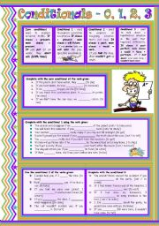 English Worksheet: Conditionals • zero, 1, 2, 3 • rules, examples and exercises • editable