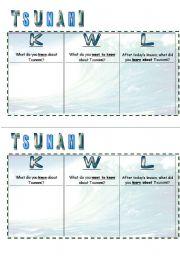 English Worksheet: Tsunami KWL Chart