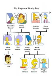 English Worksheet: The Simpsons� Family Tree