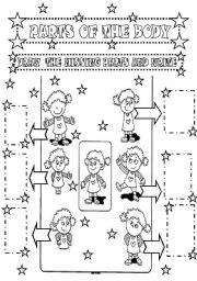 English Worksheets: PARTS OF THE BODY FOR LITTLE KIDS