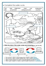 Worksheets Water Cycle Worksheet High School english teaching worksheets water cycle the cycle