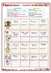 English Worksheet: 9 REPORTED SPEECH - Yes-No & Wh-Questions MIX 1