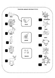 english worksheet animal movements. Black Bedroom Furniture Sets. Home Design Ideas