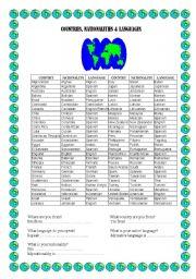 English Worksheet: Countries, nationalities & languages