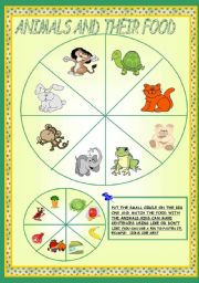 English Worksheets: ANIMALS AND THEIR FOOD