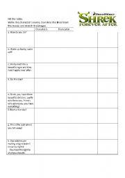 english worksheets shrek forever after worksheet. Black Bedroom Furniture Sets. Home Design Ideas