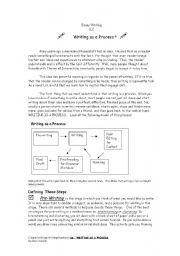 English Worksheets: Writing as a Process