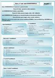 English Worksheet: Zero, first and second conditional