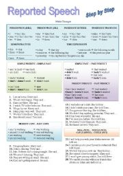 English Worksheet: Reported Speech - step by step