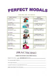 English Worksheet: PERFECT MODALS- 2 PAGES -grammar and activities
