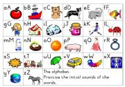 English Worksheets: Alphabet / Initial Sounds - Poster