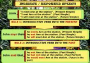 English Worksheet: INDIRECT / REPORTED SPEECH  (GENERAL RULES) - POSTER