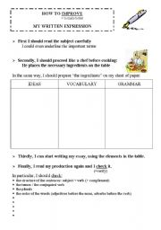 English Worksheets: Methods : how to improve my written expression