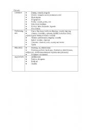 English Worksheets: The Arts