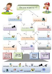 English Worksheets: Do You Want To?