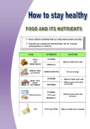 Fun Nutrition Worksheets for Kids   Worksheets, Reading skills and ...