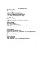 English Worksheets: Writing Process